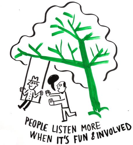 people listen